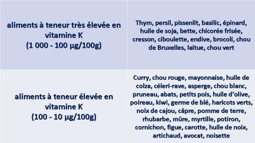 les medicaments anti inflammatoires non steroidiens